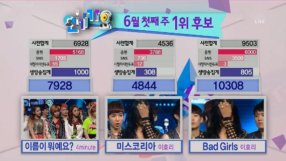 inkigayo_060213_winner