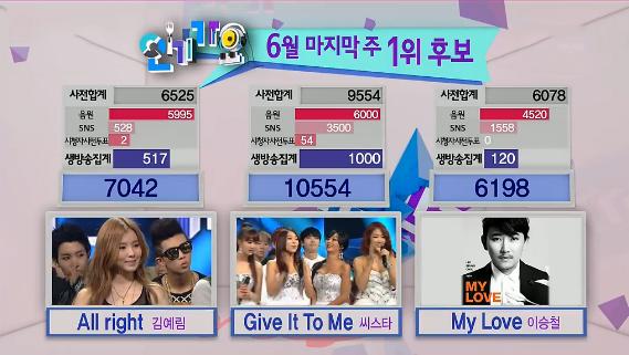 inkigayo_063013_win