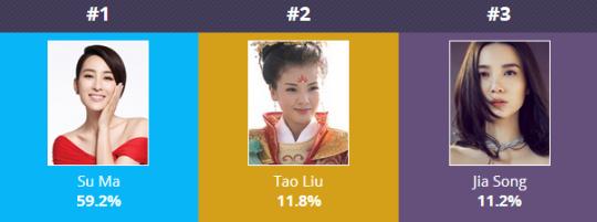9 people actress china