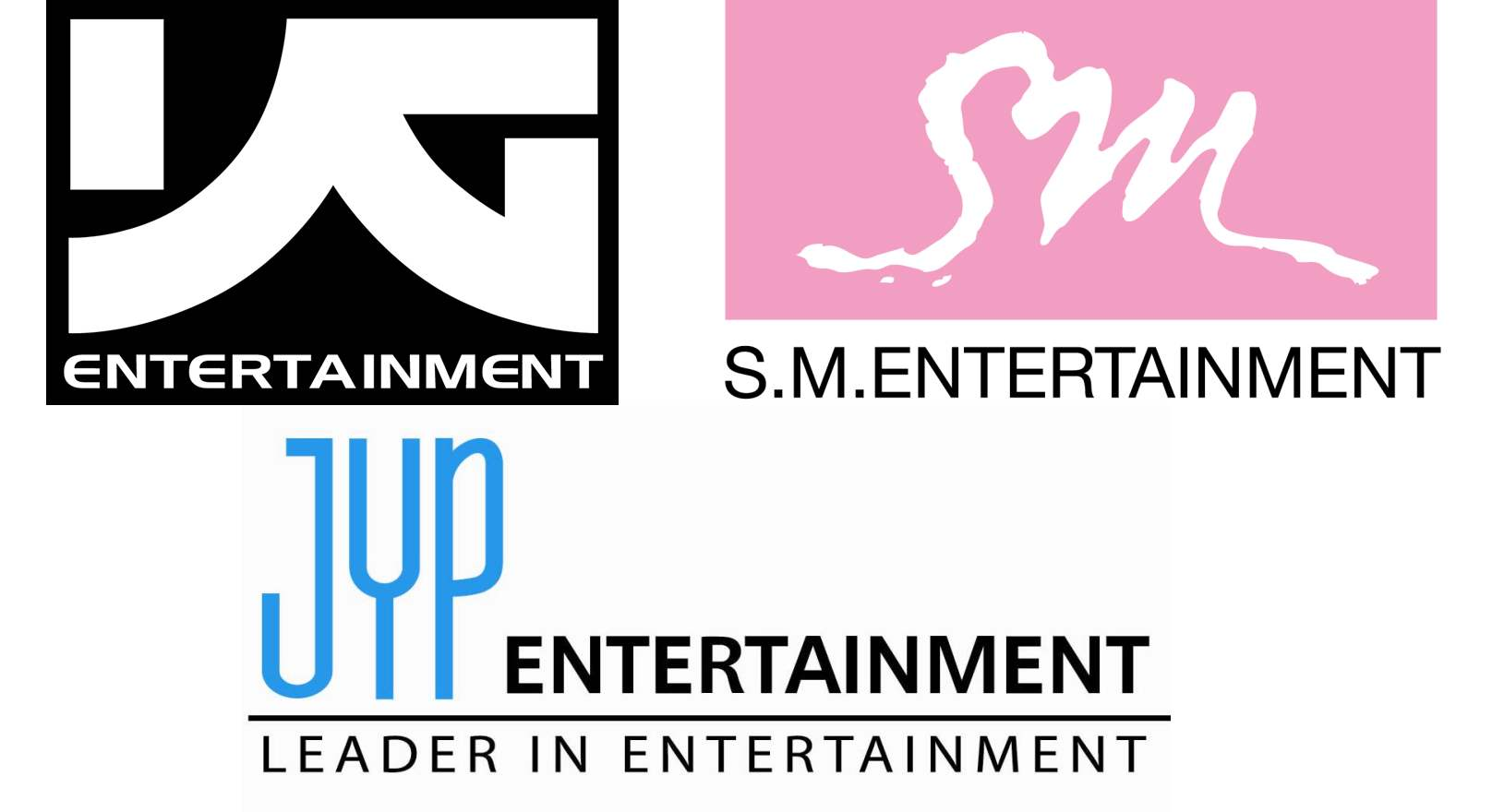SM, YG, JYP Report Record Combined Sales of USD$106 ...