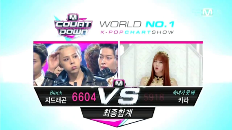 "M! Countdown 09.12.13 – G-Dragon Wins with ""Black"""
