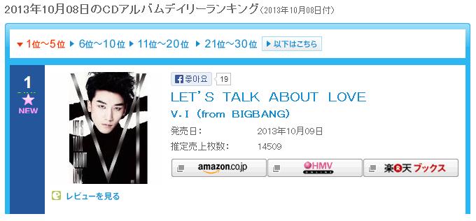 Seungri Oricon Chart