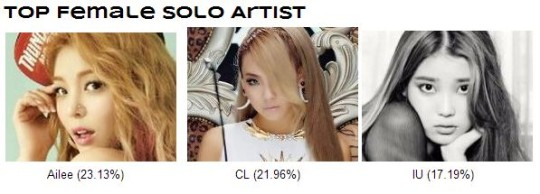 1 top female group