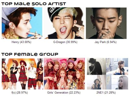 2 3 top male solo female group