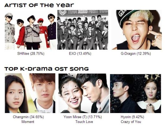7 8 artist of the year