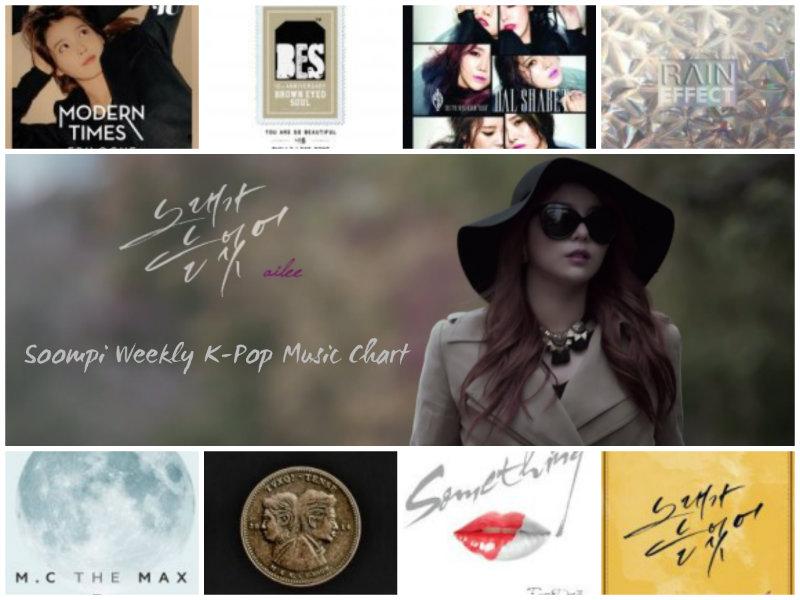 soompi weekly kpop music chart jan week 4 2014