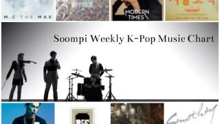 soompl weekly kpop music chart jan week 3
