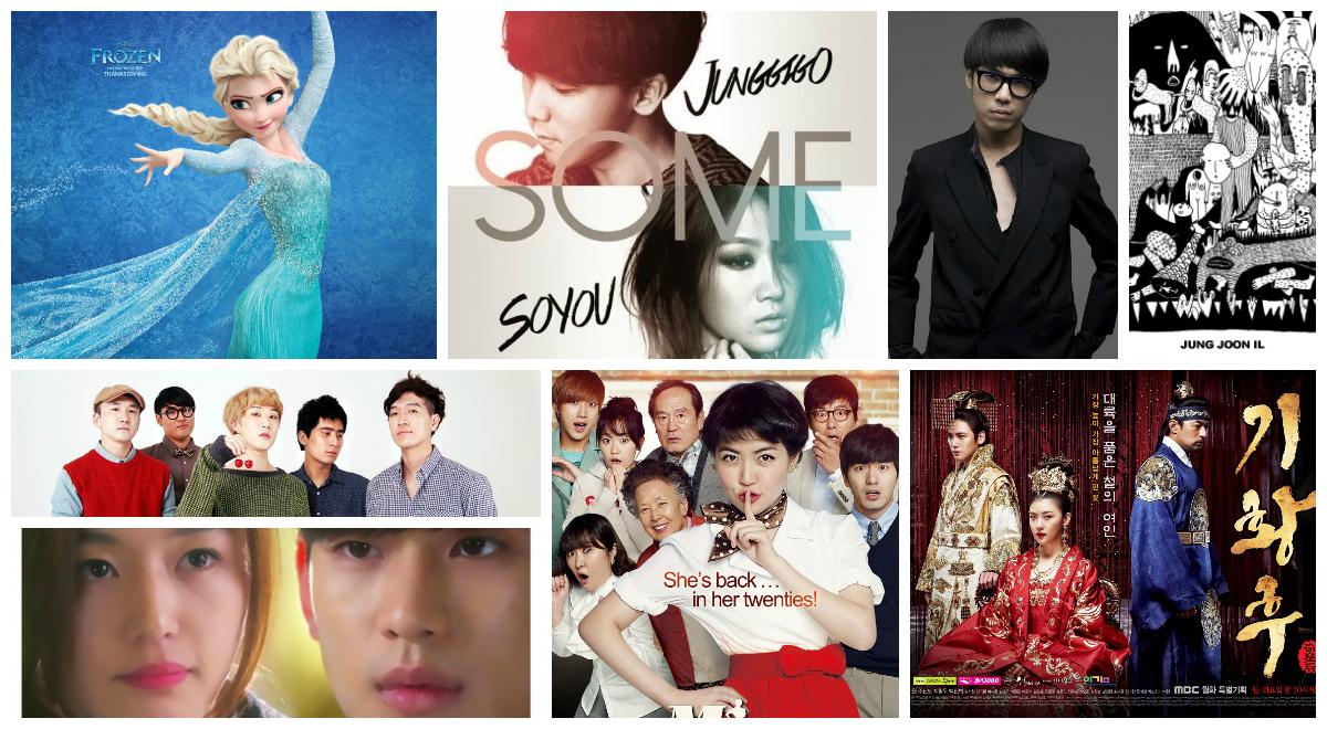February Music Trends