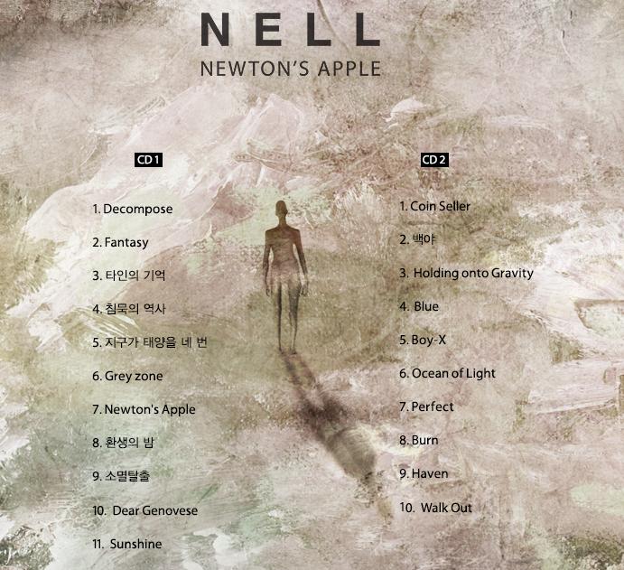 "Nell ""Newton's Apple"" Tracklist"