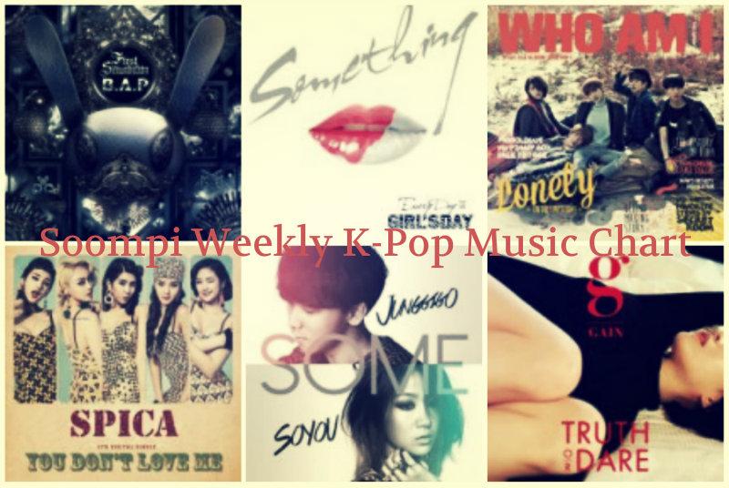 soompi weekly kpop music chart feb week 3