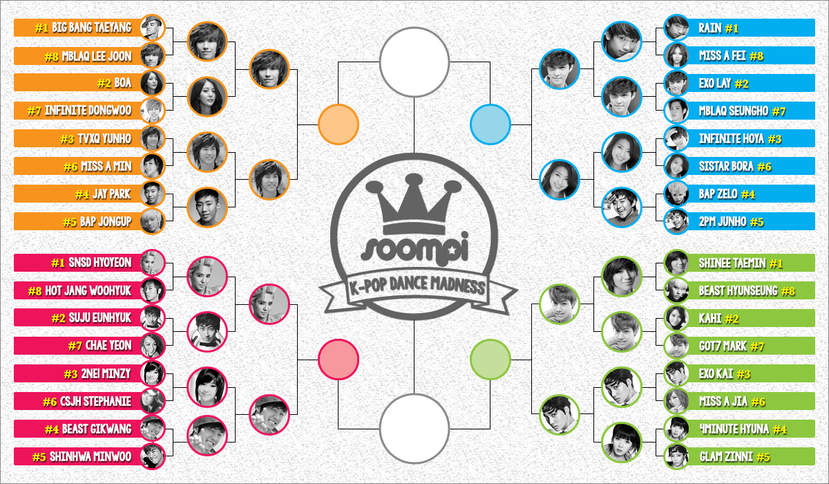 Soompi K-Pop Dance Madness - Round 3