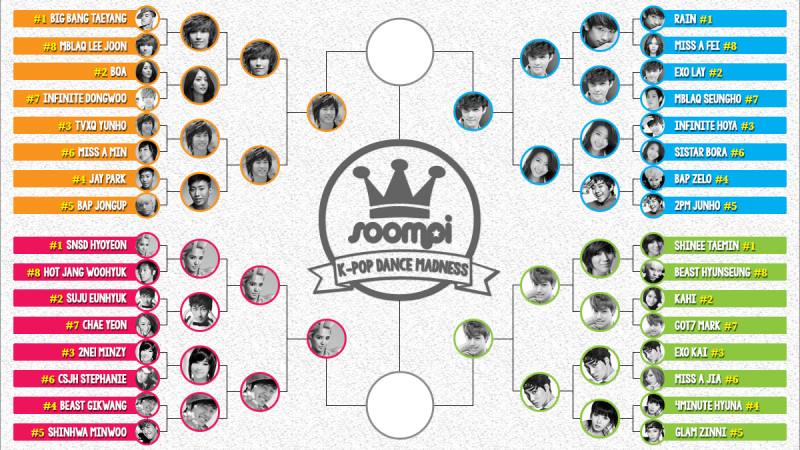 Soompi K-Pop Dance Madness: Final Four