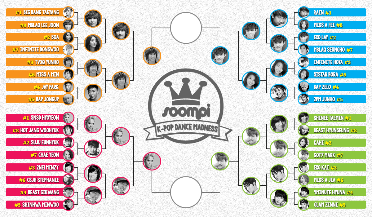Soompi K-Pop Dance Madness - Round 4