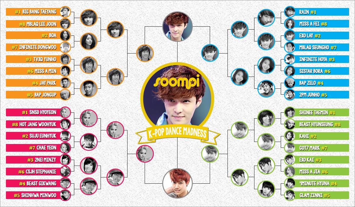 Soompi K-Pop Dance Madness - WINNER Lay