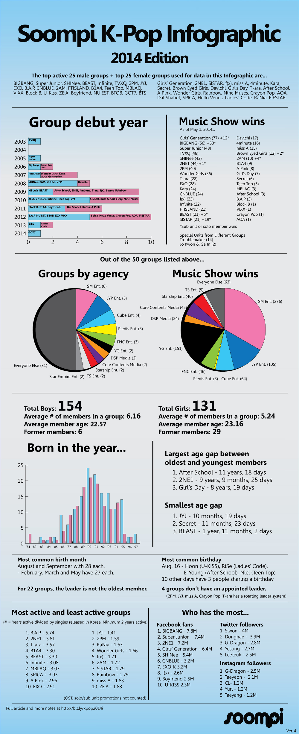 2014-infographic_d