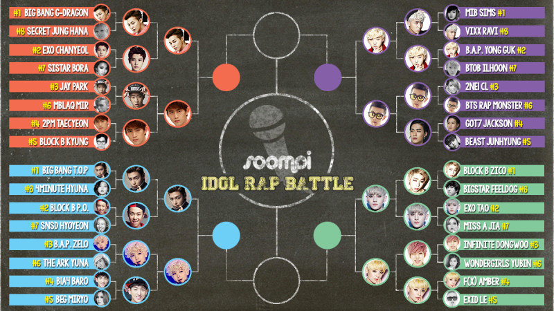 Soompi K-Pop Idol Rap Battle: Quarterfinals