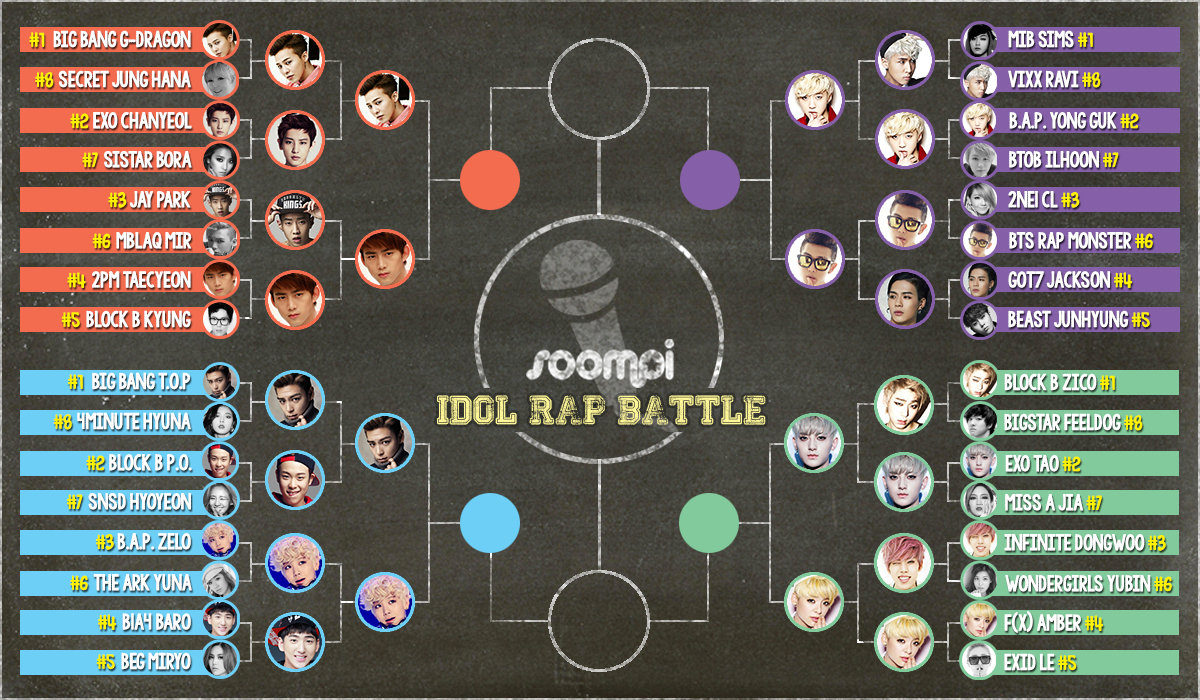 SOOMPI-KPOP-RAP-BATTLE-ROUND-3