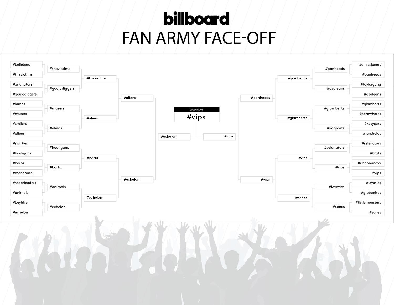 billboard fan army face off