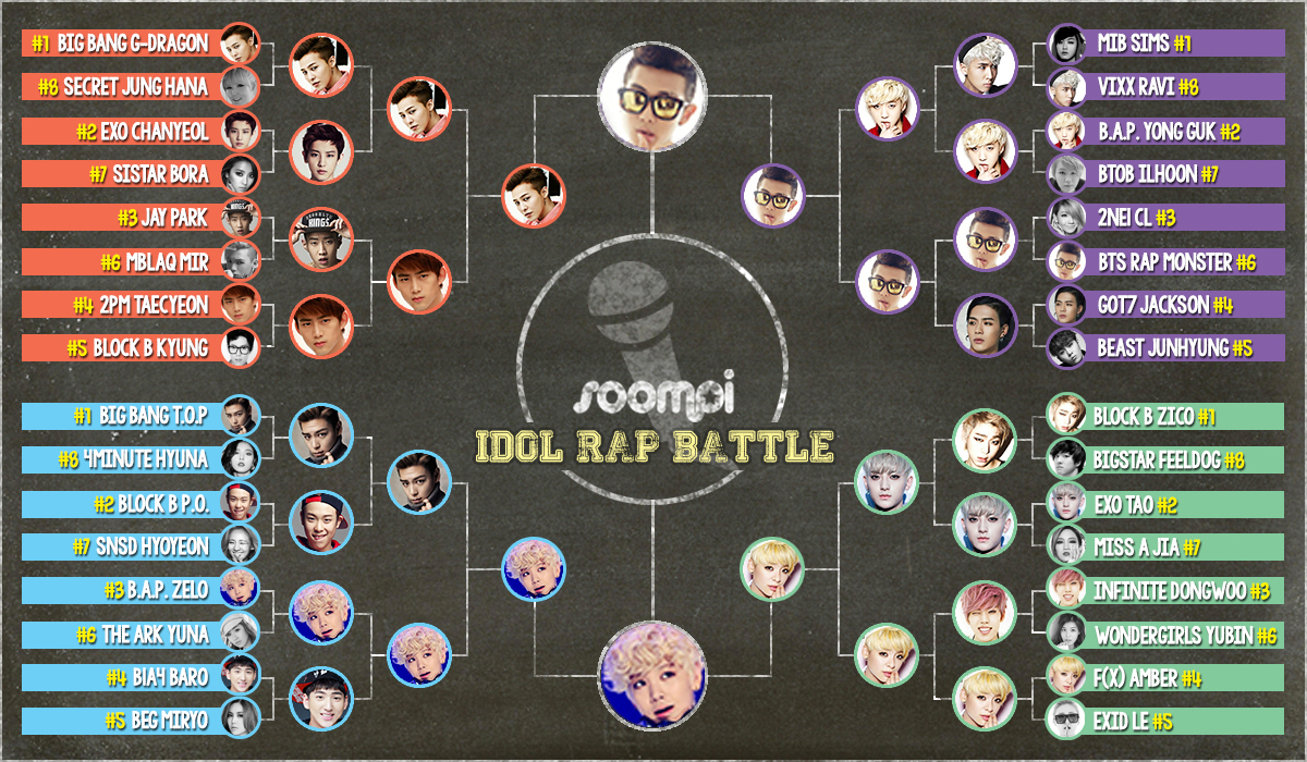 SOOMPI-KPOP-RAP-BATTLE-FINAL