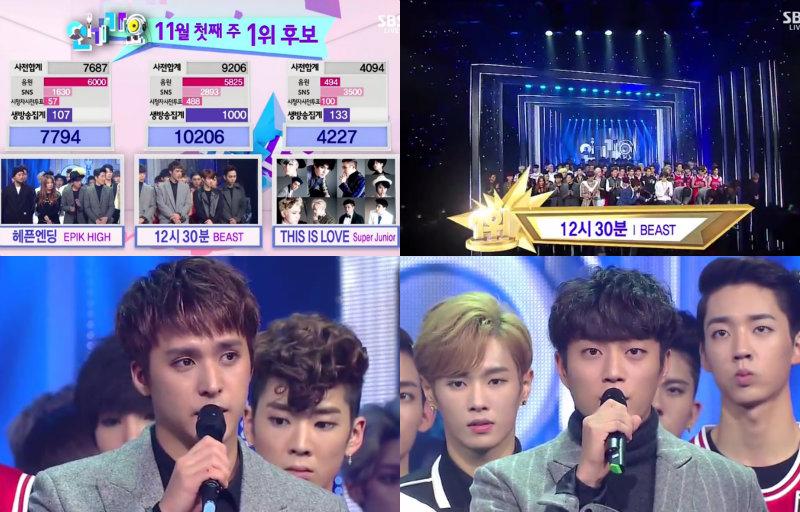 sbs soompi inkigayo nov 2 beast win