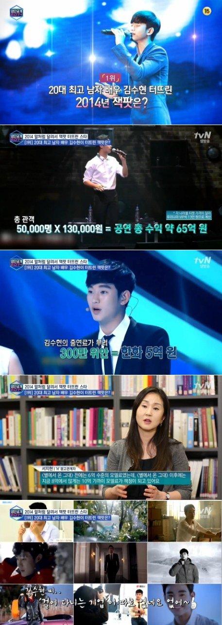 Kim Soo Hyun's net worth