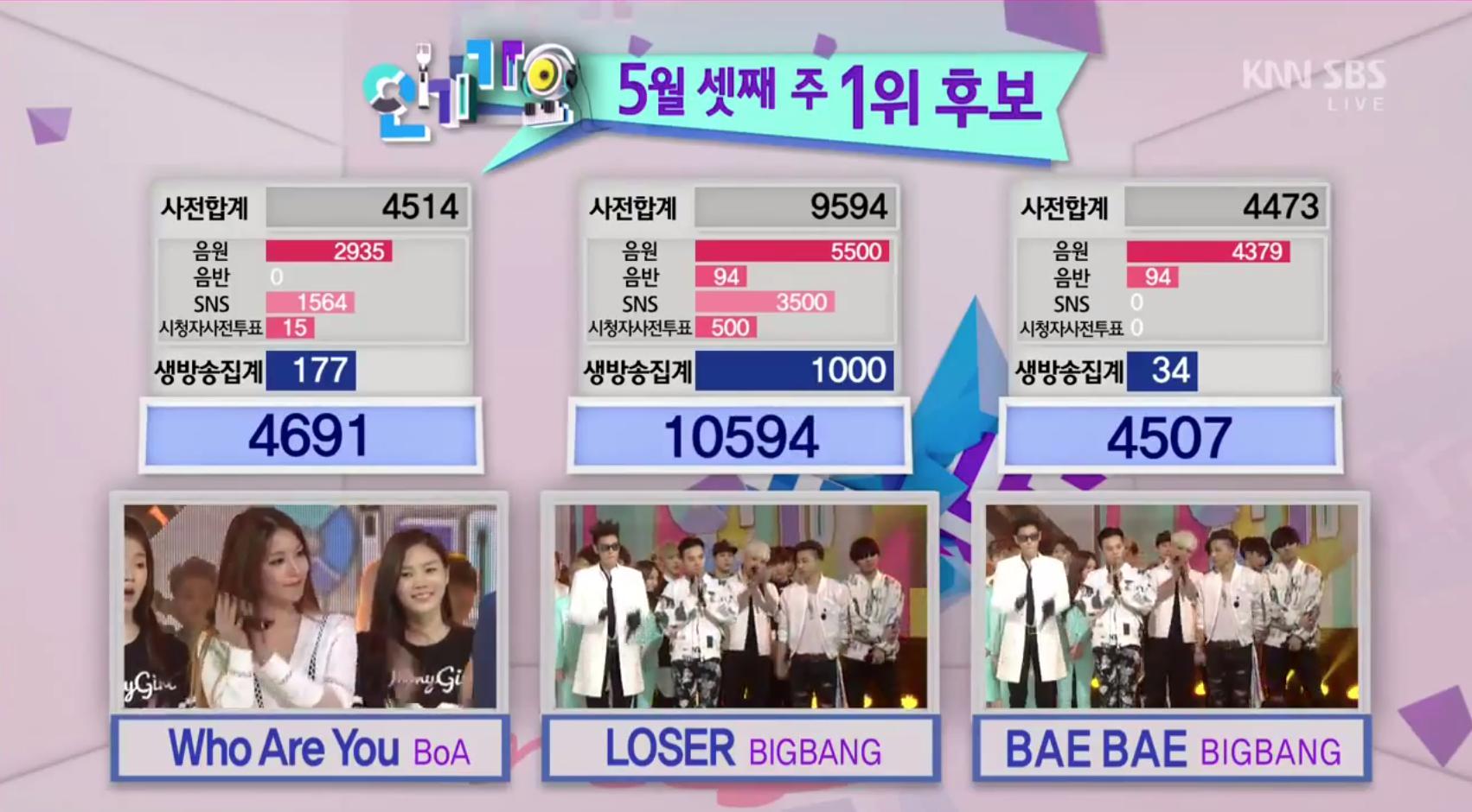 bigbang inkigayo win boa