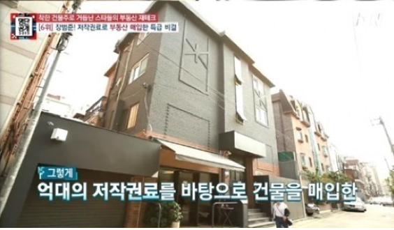 jang bum joon building