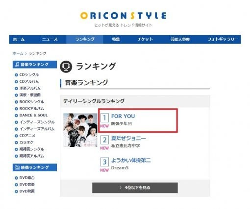 BTS Oricon