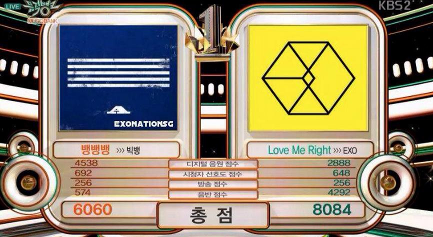 EXO Music Bank