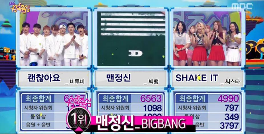 BIGBANG MusicCore Win