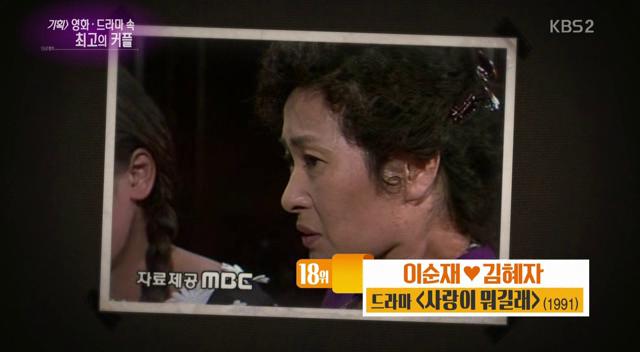 netizen best couple 2
