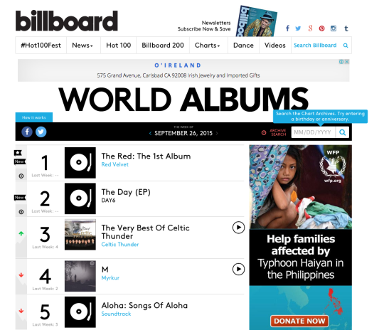 Billboard World Albums Chart Red Velvet DAY6