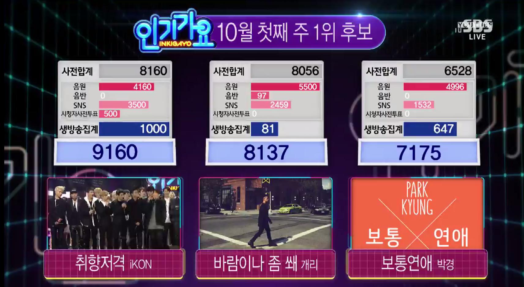 ikon inkigayo my type 3rd win