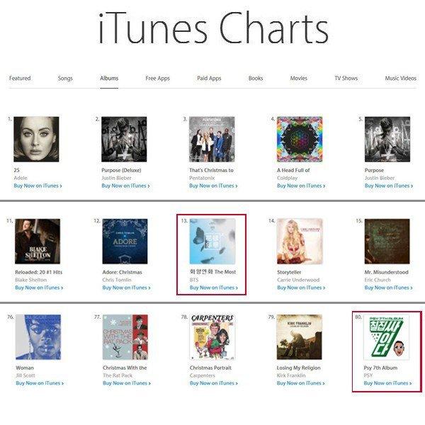 Itunes Album Chart