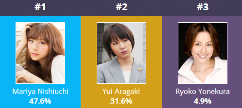people choice actress japan