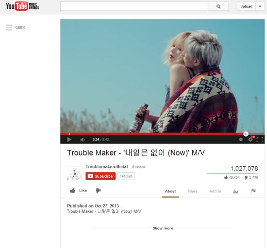 trouble maker mv views on youtube