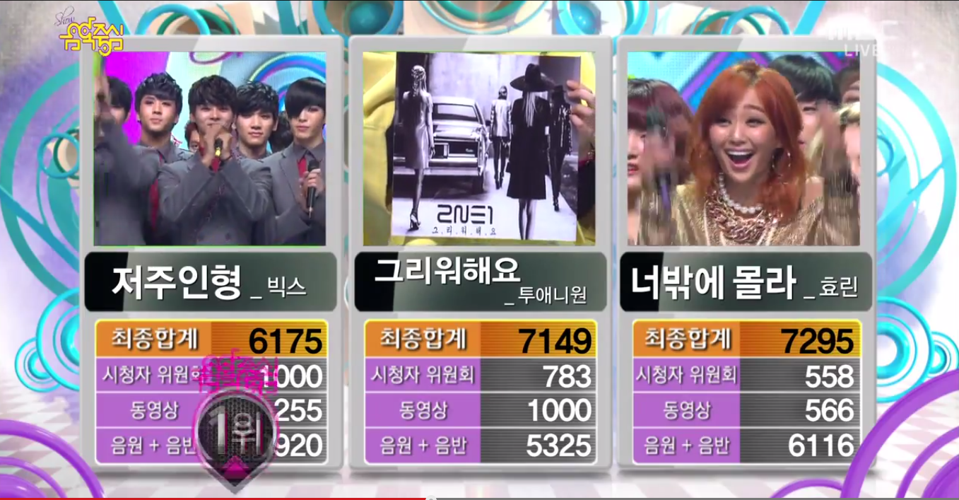 "Hyorin Wins On ""Music Core"""