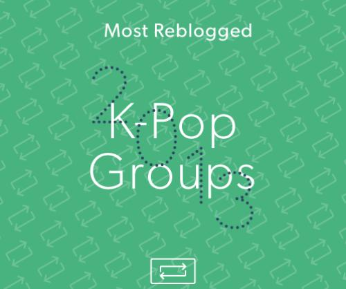 Tumblr Releases List of Most Reblogged K-Pop Groups of 2013