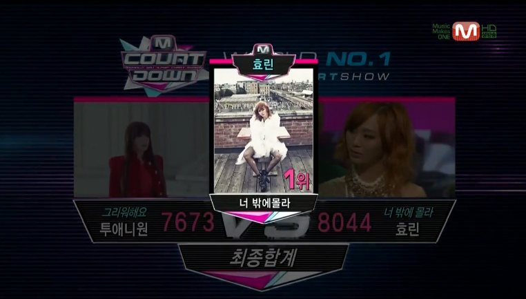 Hyorin M!Countdown Win 12.12.13