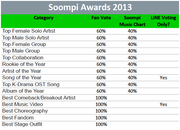 soompi-awards