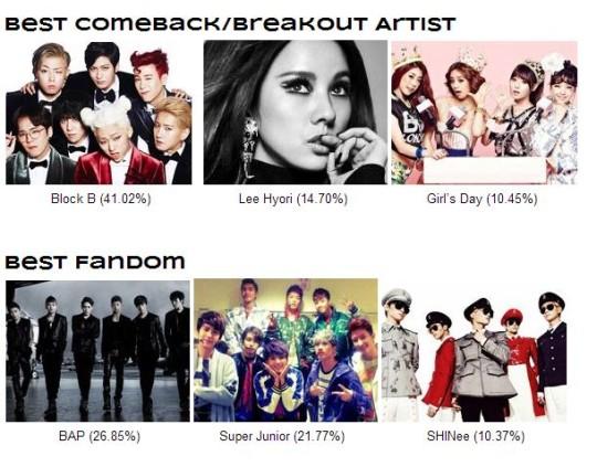 14 best comeback