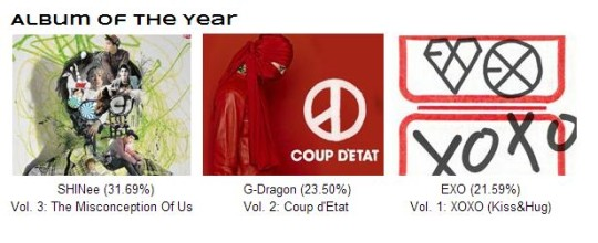 9 album of the year