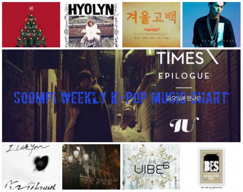 soompi weekly kpop music chart jan week 2