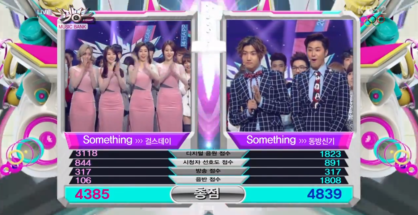 140207 TVXQ Win on Music Bank