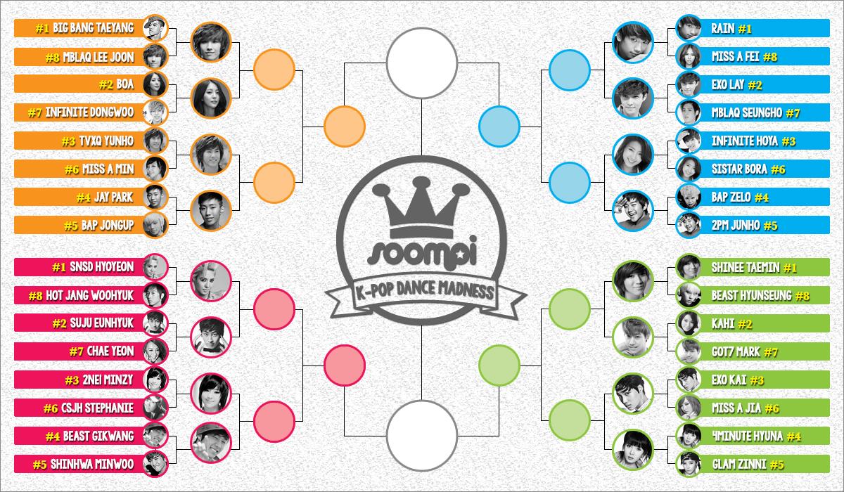 Soompi K-Pop Dance Madness - Round 2
