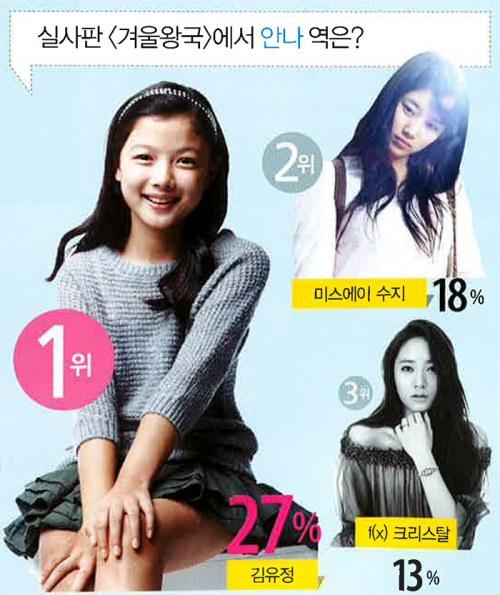 kim yoo jung suzy krystal