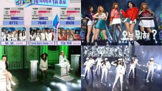 sbs inkigayo  03.30.14 4minute girls' generation 2ne1 soompi