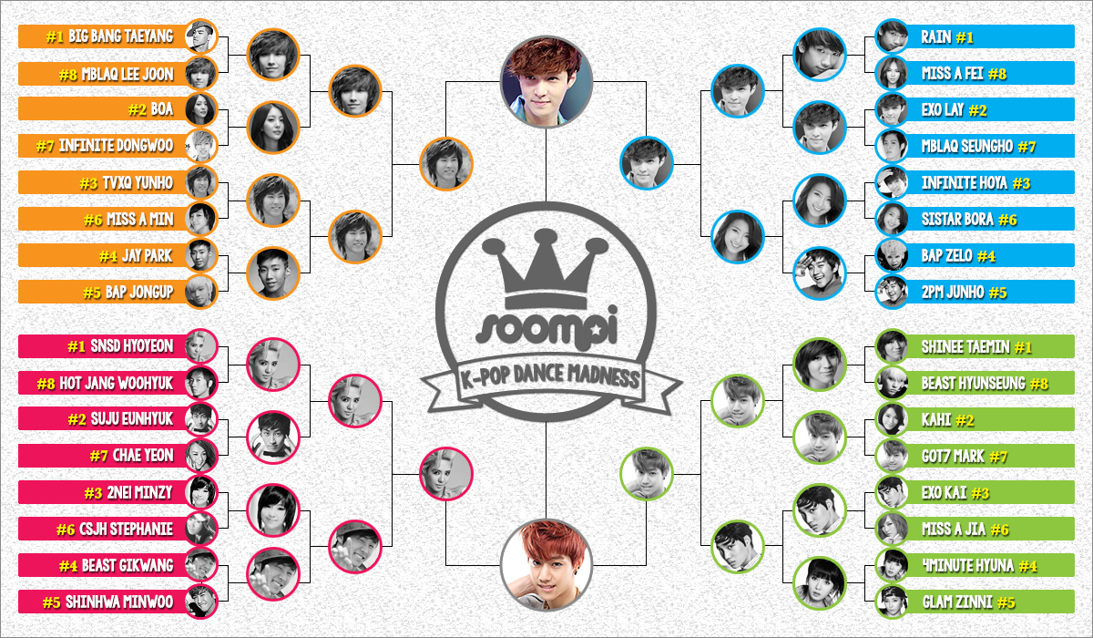 Soompi K-Pop Dance Madness - Finals Lay + Mark