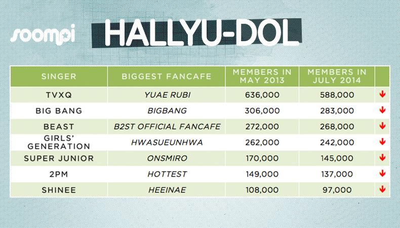 graph_HALLYU-DOL