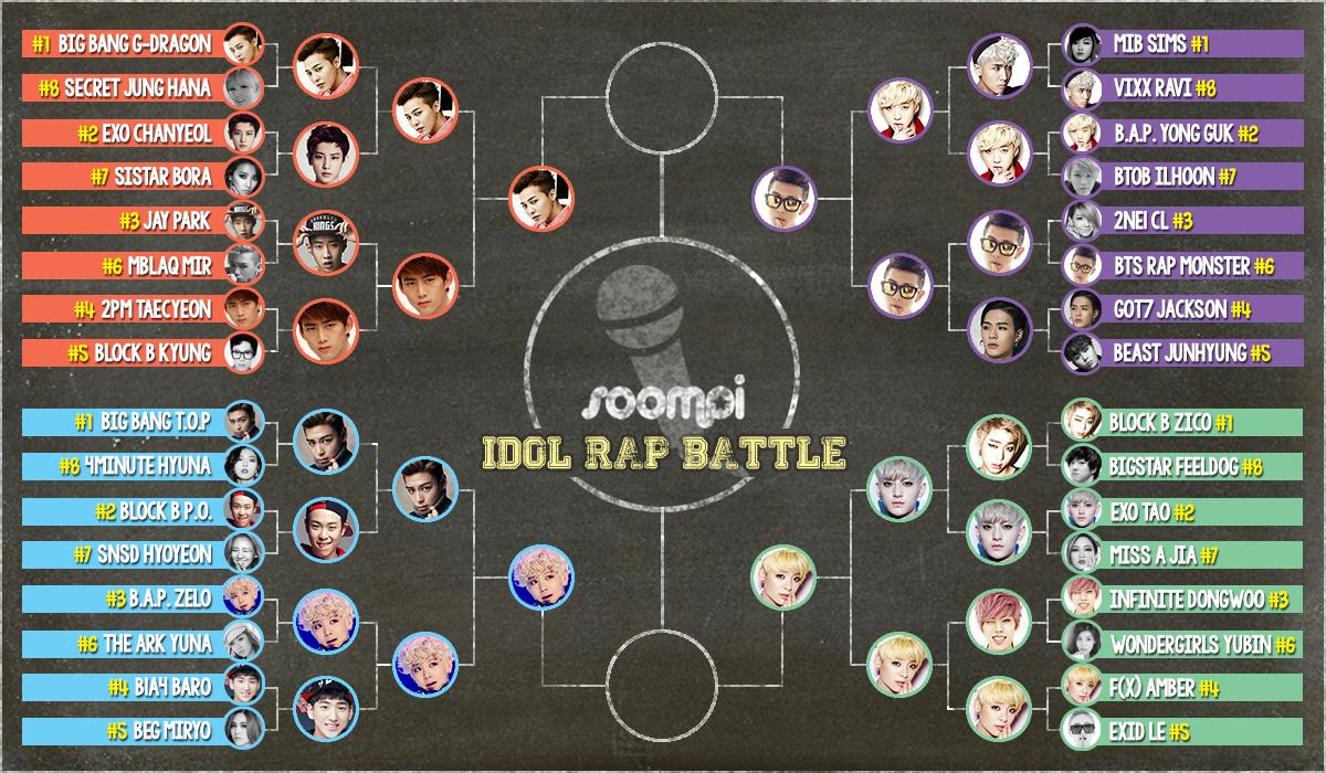 KPOP-RAP-BATTLE-semifinal